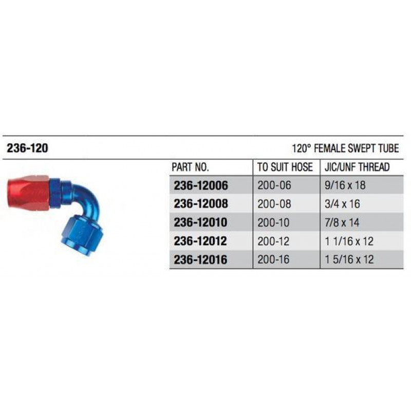 200 Series 120° Swept Cutter Fitting