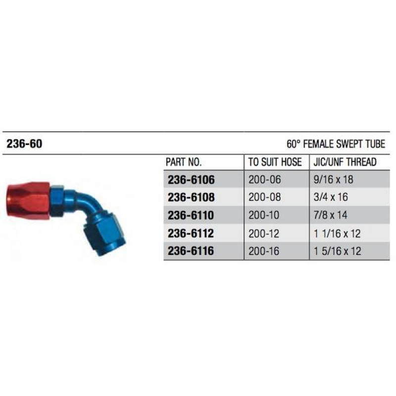 200 Series 60° Swept Cutter Fitting
