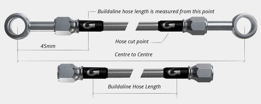 Goodridge Buildaline Measurements